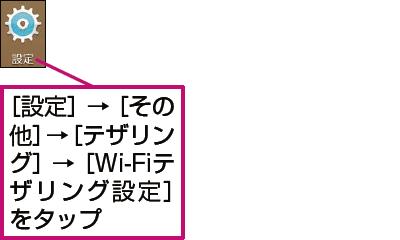 URBANOでWi-Fiテザリングの設定画面を表示する例