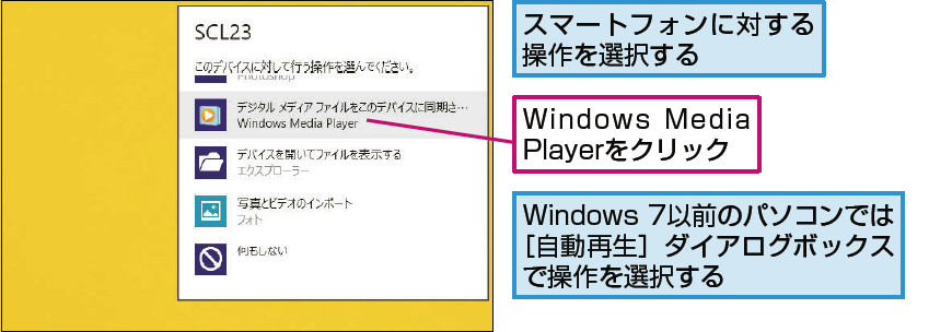 Windows Media Playerを起動する