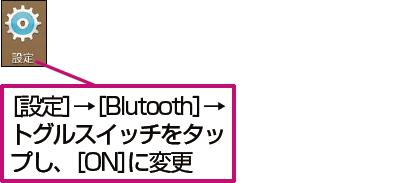 URBANOでBluetoothをオンにする例