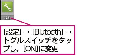 AQUOS SERIEでBluetoothをオンにする例