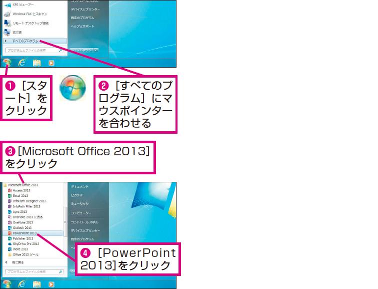 Windows 7でPowerPointを起動するには