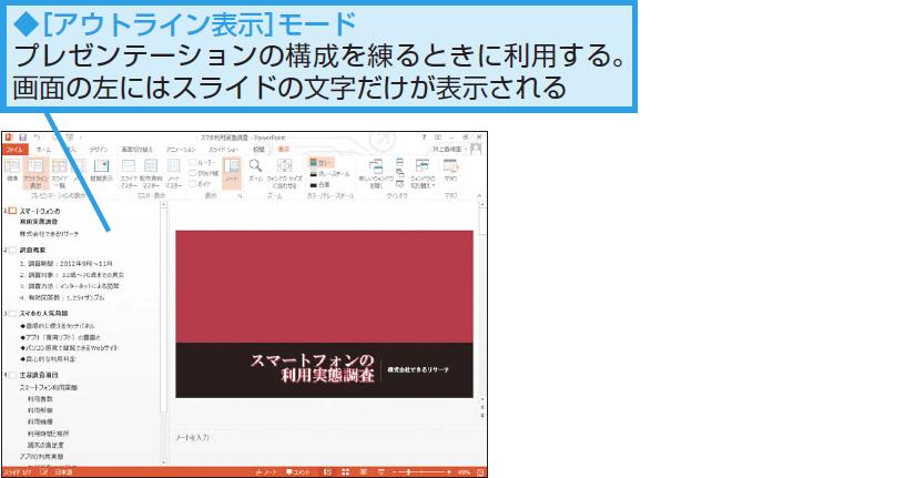 PowerPointの表示モード