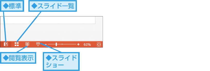 ステータスバーのボタンでも表示モードを切り替えられる