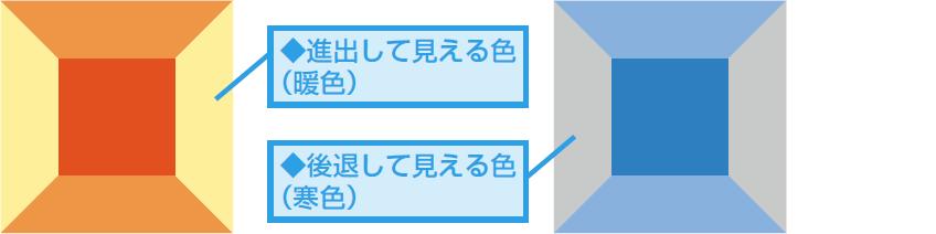 強調する文字には暖色系の色を使う
