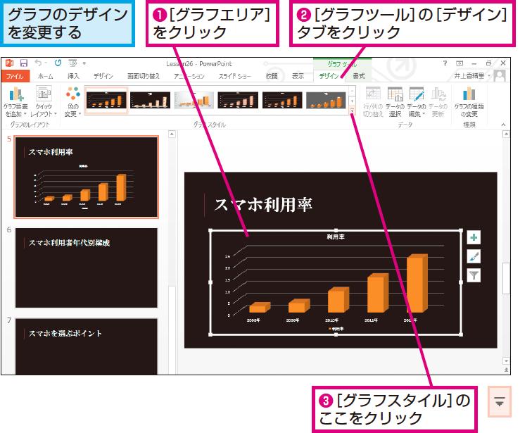 [グラフのスタイル]の一覧を表示する