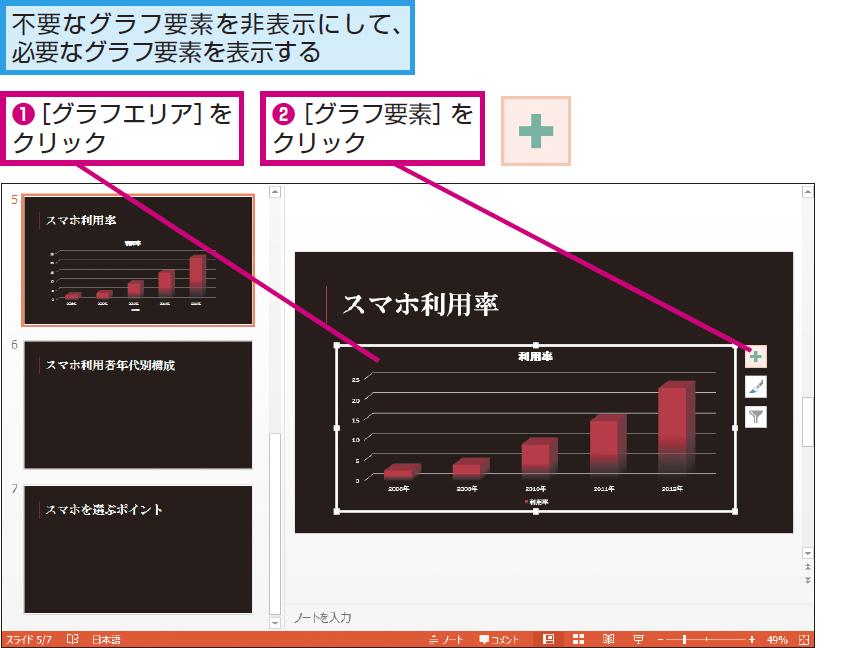 グラフ要素を表示する