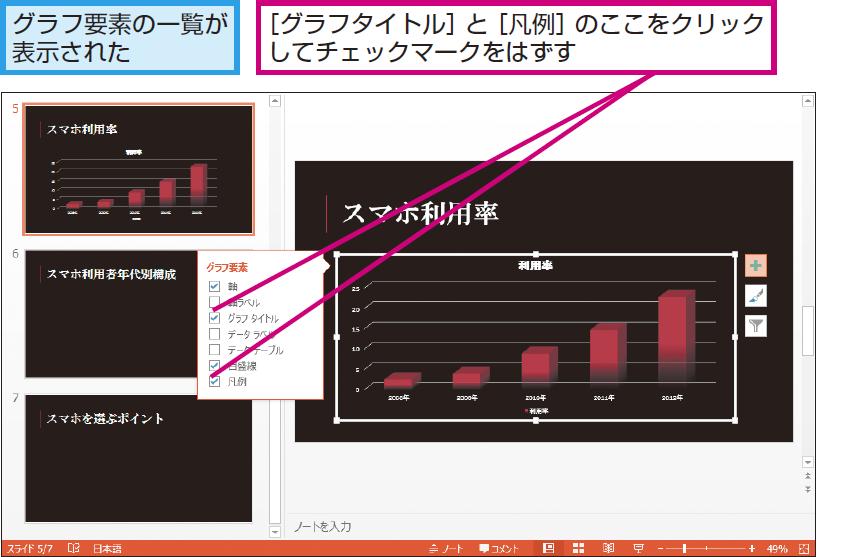 [グラフタイトル] と[凡例]を非表示にする