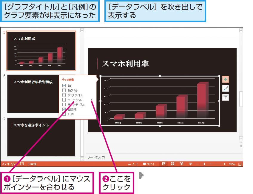 [データラベル]のグラフ要素を表示する