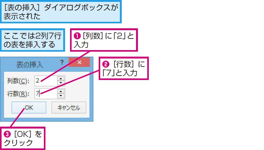 表の列数と行数を設定する