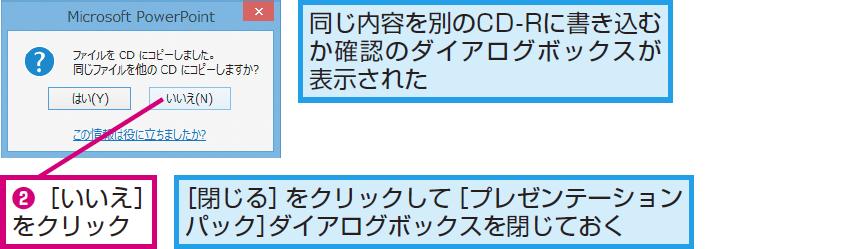 CD-Rへの書き込みが完了した