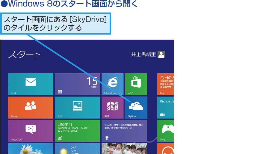 SkyDriveを開く4つの方法