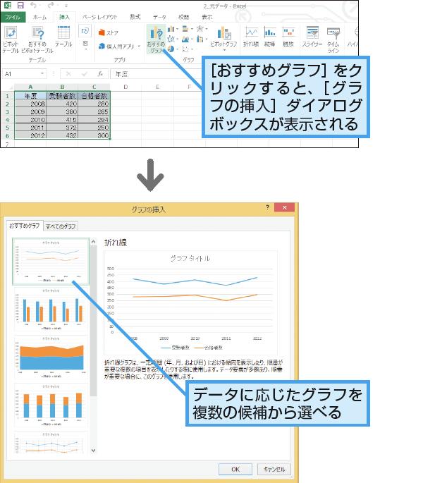 おすすめグラフ(Excelのみ)