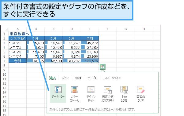 クイック分析ツール(Excelのみ)