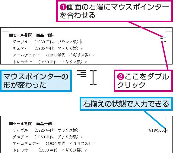 Wordで1行の左端と右端に文字を入力する方法   できるネット
