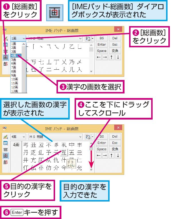総画数で漢字を探す方法