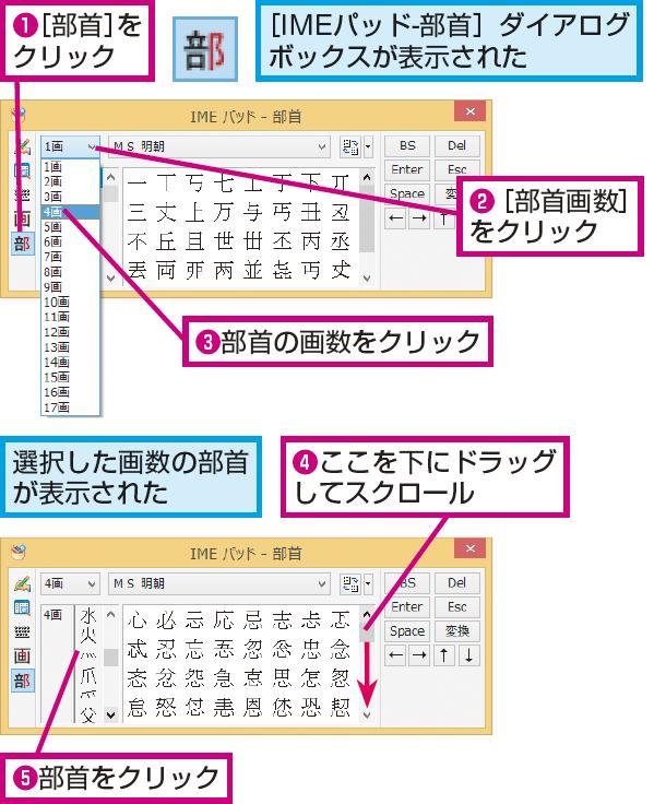 部首で漢字を探す方法