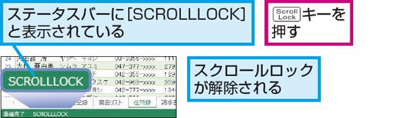 解除 スクロール ロック