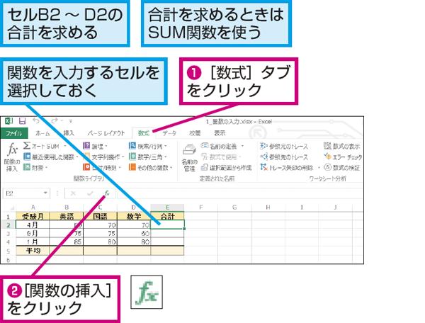 [関数の挿入]ダイアログボックスを表示する