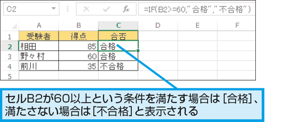 IF関数の使用結果