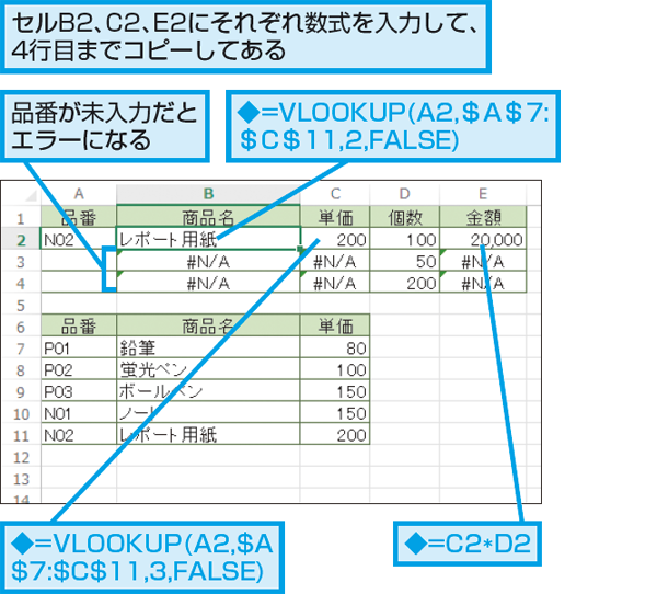 VLOOKUP関数の入力