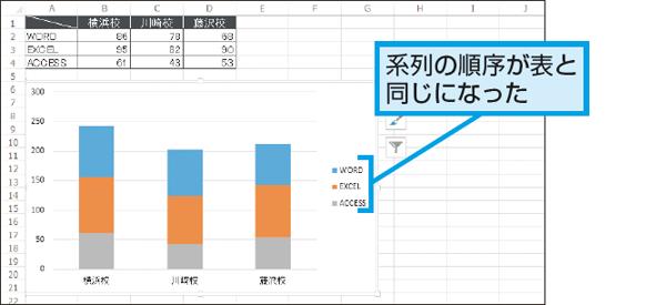 エクセル グラフ 凡例 順番