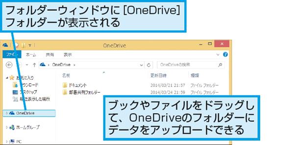 パソコンのOneDriveアプリ