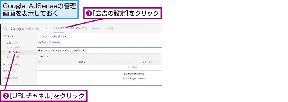 URLチャネルを作成する