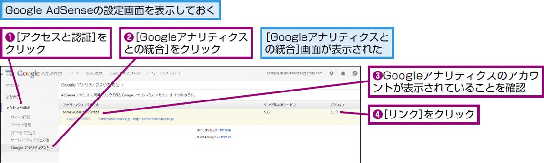 Googleアナリティクスとの連携を開始する