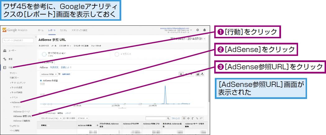 [AdSense参照URL]画面を表示する