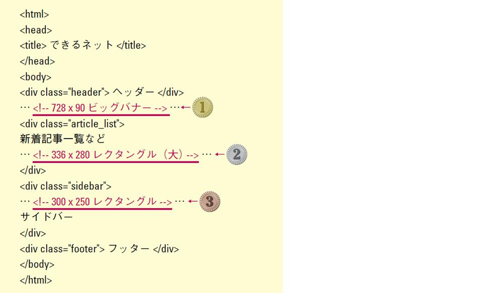 ページのHTMLソースコード