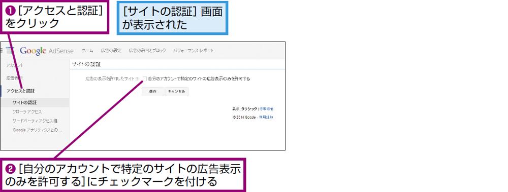 [サイトの認証]画面を表示する