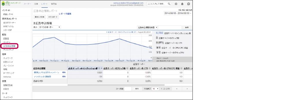 広告申込情報のレポートの例