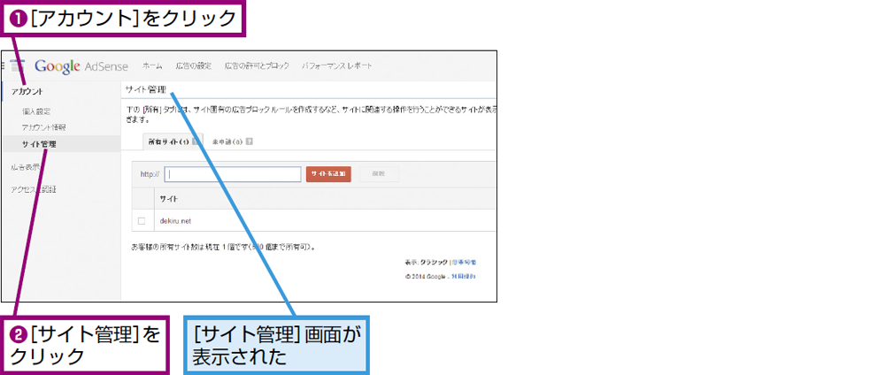 [サイト管理]画面を表示する