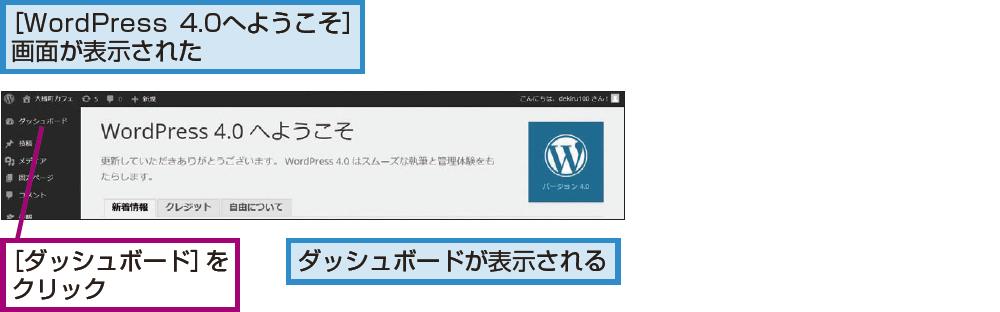 WordPressの更新が完了した