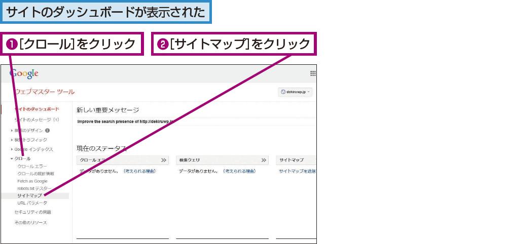 [サイトマップ]画面を表示する