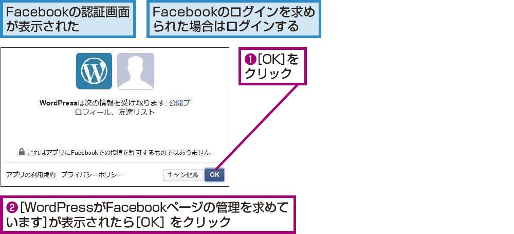 Facebookのアカウントと連携する