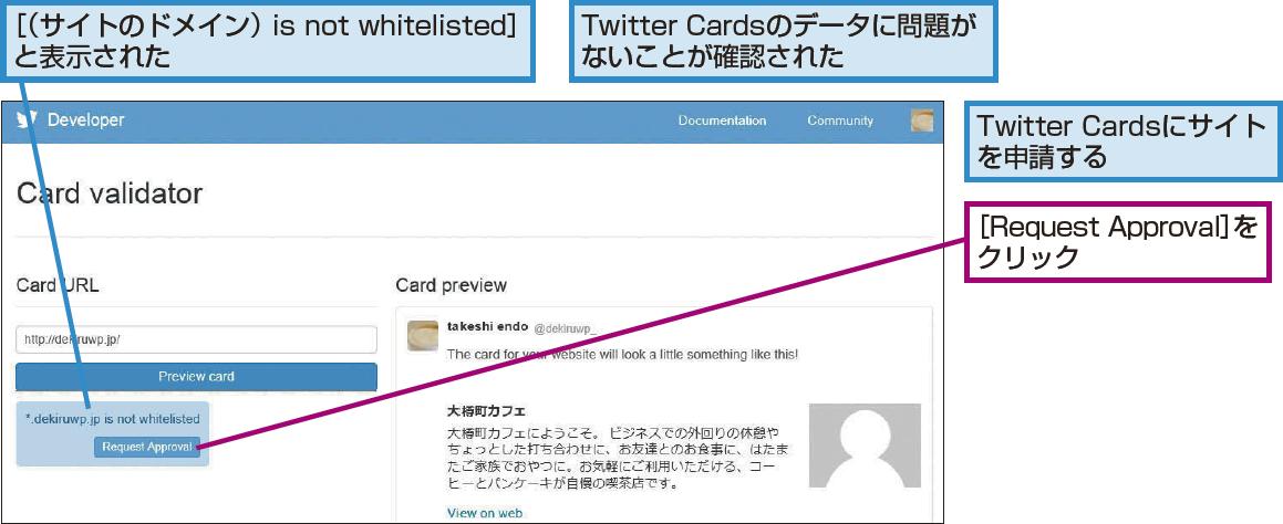 Twitter Cardsの検証が行われた