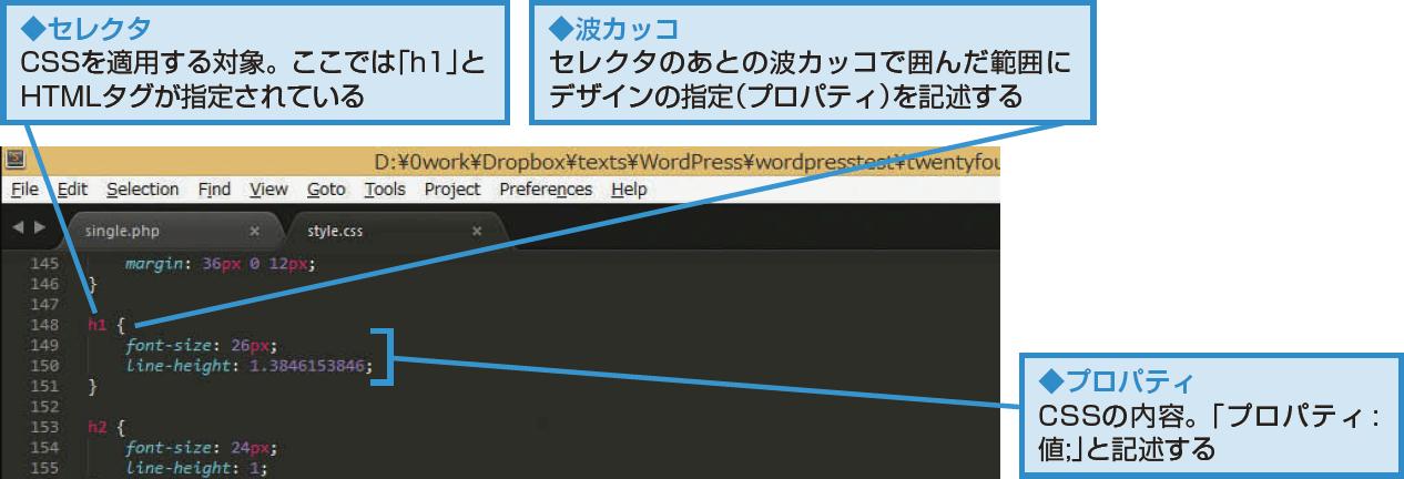 CSS のコード