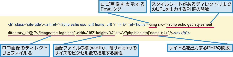 編集後のheader.php のコード(45行目)