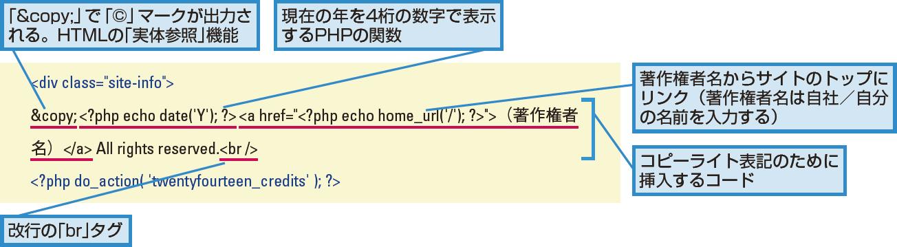 footer.phpに挿入するコード(19行目の下に挿入)