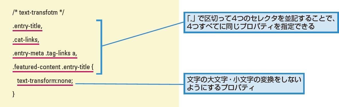 style.cssに追加するコード(最後の行に追加)
