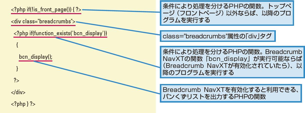 header.php の最後に追加するコード
