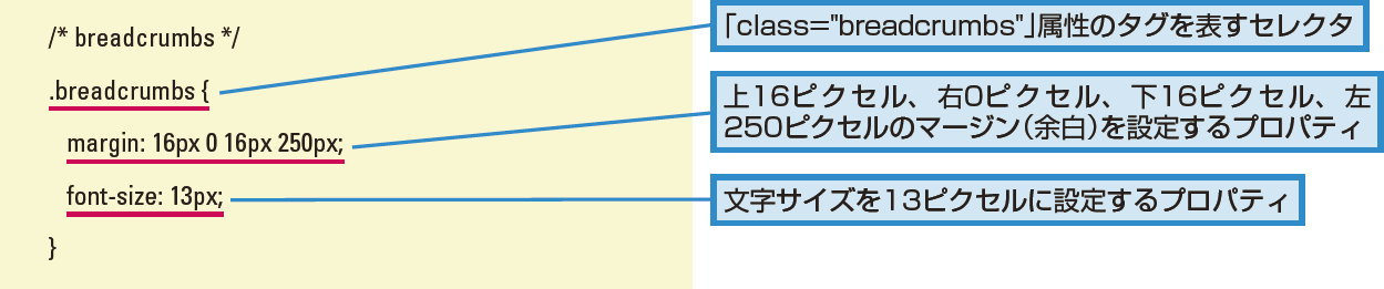 style.cssの最後に追加するコード