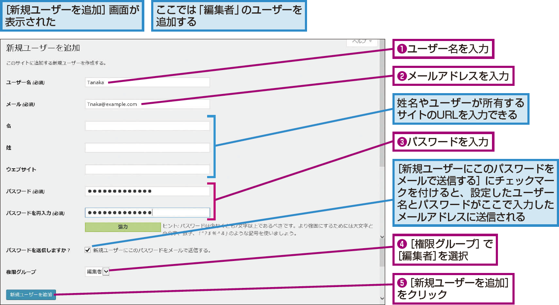 追加するユーザーの情報を入力する
