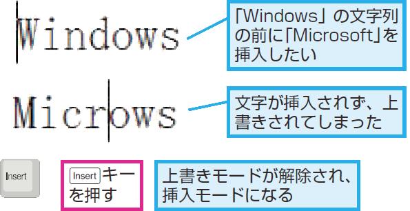 上書き モード 解除 Wordで上書きモードを変更・元に戻す方法【初心者向け】