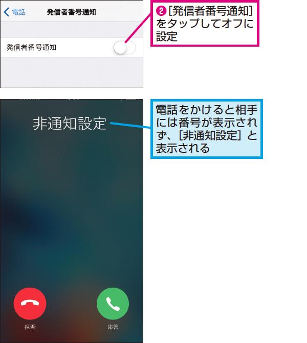 非 通知 で 電話 を かける 方法 非通知電話のかけ方!iPhone・Android・固定電話【絶対バレない?】