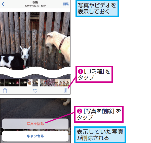 iPhone iMovieiPhoneで撮影した動画をiMovieで編 …