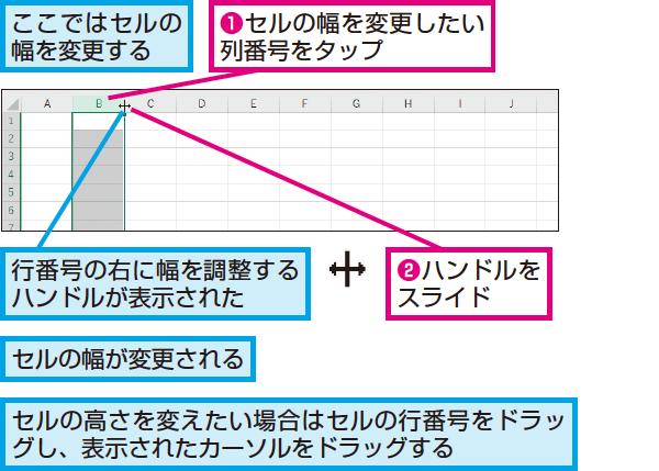 Excelのセルの幅や高さをタッチ操作で変える方法