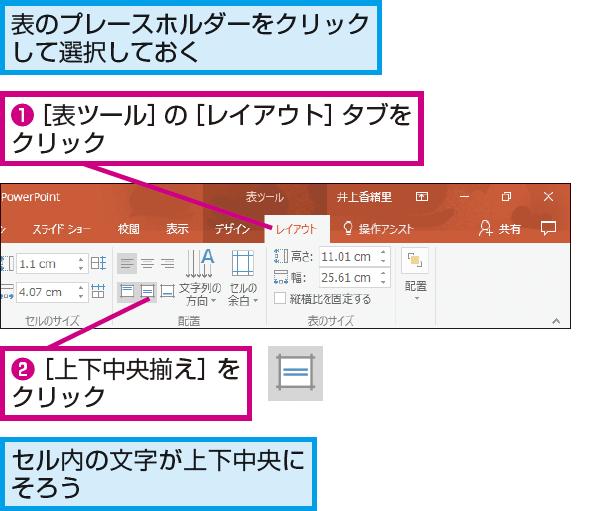 PowerPointで表のセルの上下中央に文字を配置する方法   できるネット