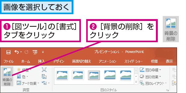 Powerpointで画像の背景を削除する方法 できるネット
